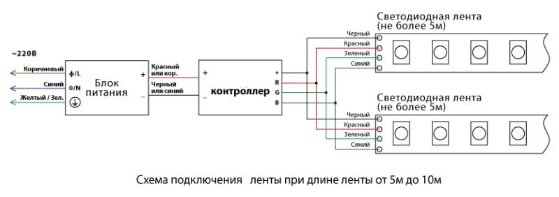 схема подключения многоцветной светодиодной ленты